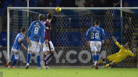 Steven MacLean misses a penalty for St Johnstone against Hearts