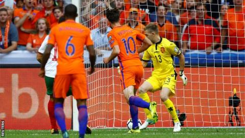 Davy Propper scores for Netherlands