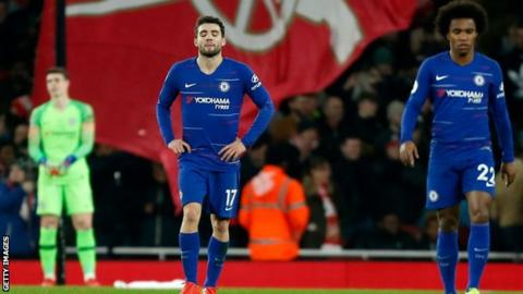 Chelsea's players react against Arsenal