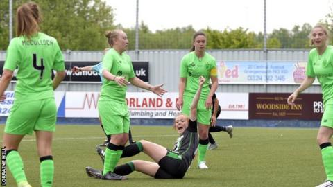 Hibernian v Celtic in the 2018 SWPL Cup final