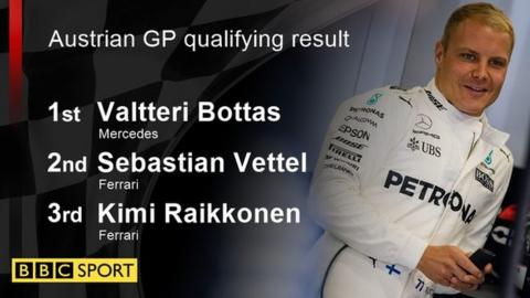 Austria GP qualifying result: 1st Bottas; 2nd Vettel; 3rd Hamilton