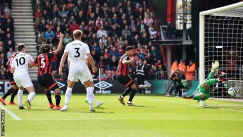 Bournemouth boss Howe unsurprised Arsenal targeting Fraser