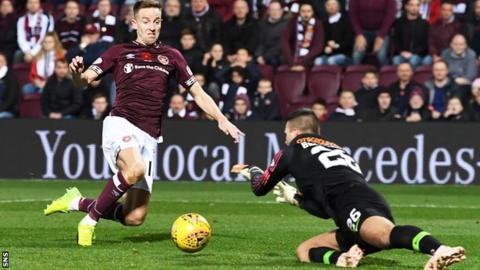 Hearts striker Steven MacLean is denied by Kilmarnock goalkeeper Daniel Bachmann