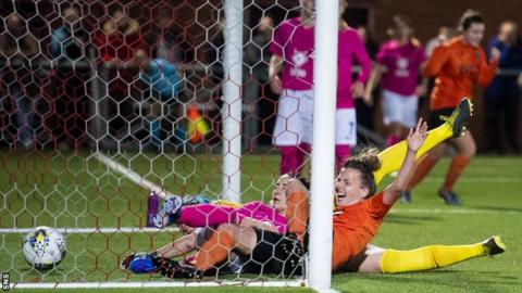 Glasgow City reached the last-16 of this season's competition by beating Chertanovo of Russia