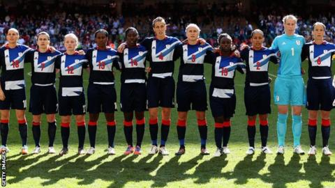 Team GB women's football