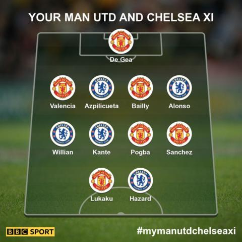 Your Manchester United-Chelsea combined XI