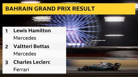 26f6fb6590d Lewis Hamilton inherited victory in the Bahrain Grand Prix after an engine  problem hit runaway leader Charles Leclerc s Ferrari late in the race.
