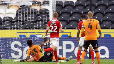 Mallik Wilks scores for Hull