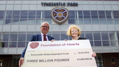 Foundation of Hearts chairman Stuart Wallace and club owner Ann Budge