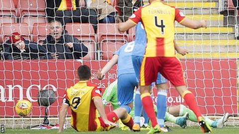 Partick Thistle striker Kris Doolan scores against Aberdeen