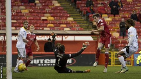 Ryan Christie scored his first Aberdeen goal since joining on loan from Celtic
