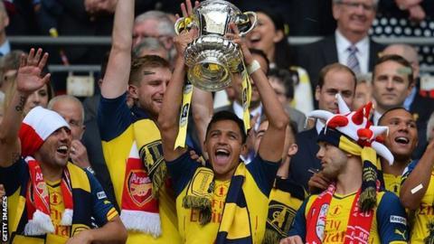 Arsenal FA Cup