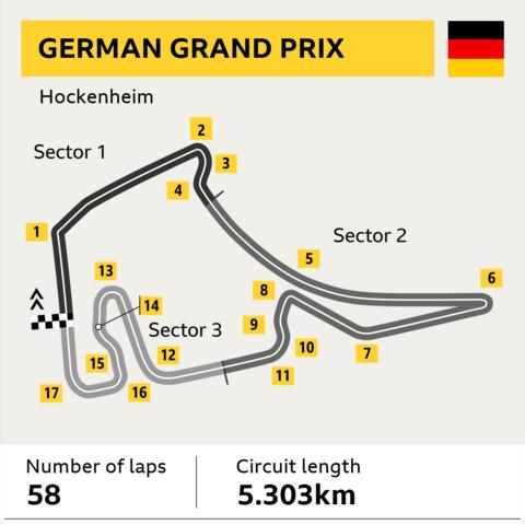 Vettel fastest for Ferrari at home German GP