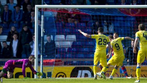 Steven Maclean scores for St Johnstone against Inverness