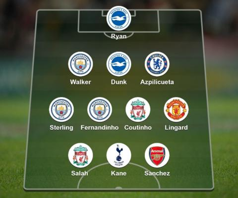 Garth Crooks' team of the festive period