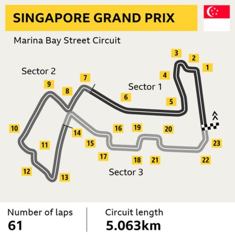 A graphic of the Marina Bay street circuit
