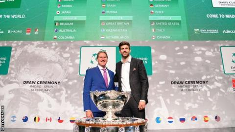 Follow the Davis Cup Madrid Finals Draw