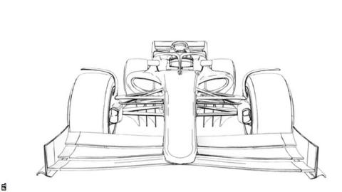 Formula 1 rule changes: The Secret Aerodynamicist
