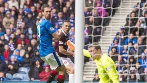 Rangers striker Ryan Hardie