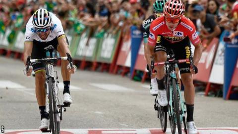 Primoz Roglic and Alejandro Valverde