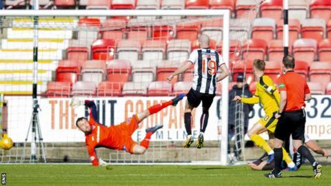 Davis Keillor-Dunn scores for Falkirk