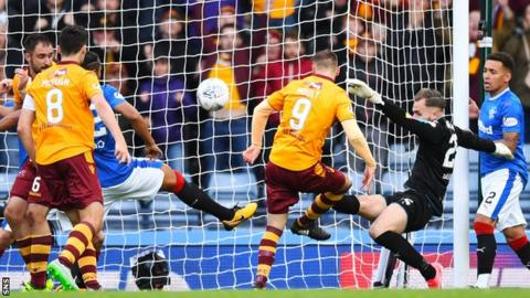 Louis Moult scores for Motherwell against Rangers