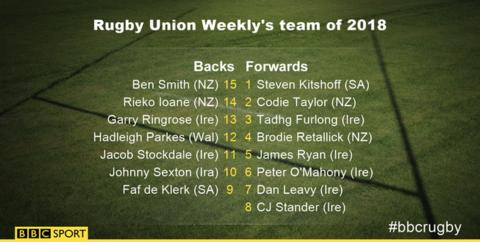 Rugby Union Weekly's team of 2018