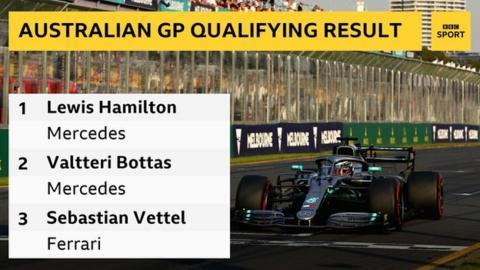Ferrari at a loss over lack of Australian Grand Prix pace