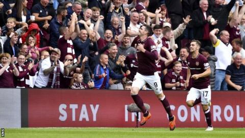 Kyle Lafferty celebrates scoring for Hearts against Celtic