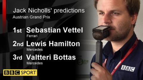 Jack Nicholls' predictions: 1st Vettel; 2nd Hamilton; 3rd Bottas