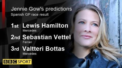 jennie's predictions