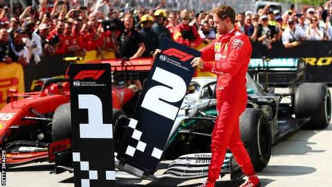 Sebastian Vettel determined to turn around form after 2019 slump