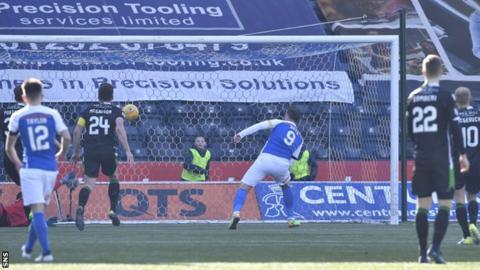 Kilmarnock striker Kris Boyd scores against Hibernian