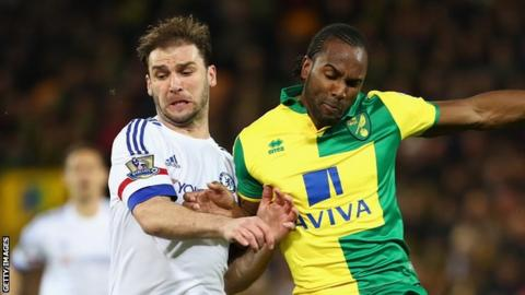 Cameron Jerome of Norwich City (right) in action against Chelsea's Branislav Ivanovic