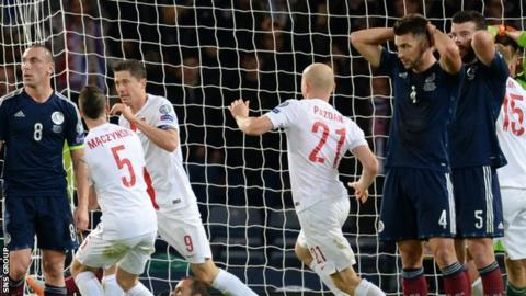 Scotland drew 2-2 with Poland at Hampden