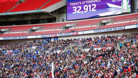 women s fa cup final wembley set for new competition record crowd