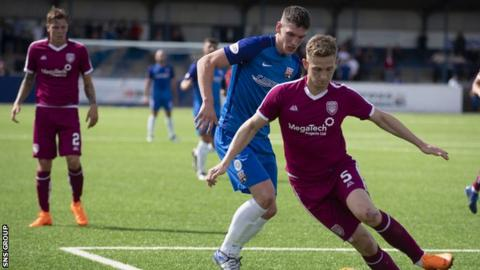 Arbroath's Thomas O'Brien (right) equalised after Martin Rennie (left) put Montrose in front
