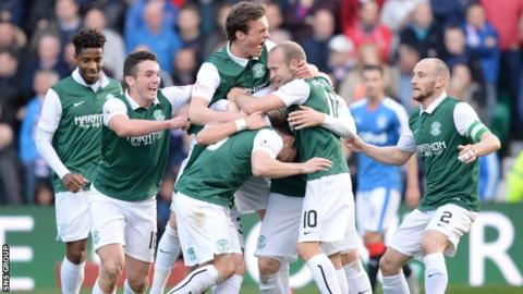 Hibernian sit second in the Scottish Championship