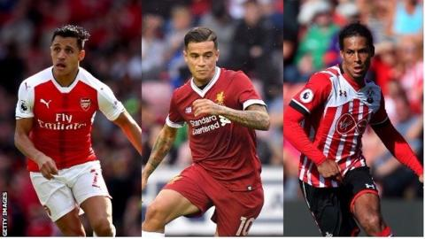 Alexis Sanchez, Philippe Coutinho and Virgil van Dijk