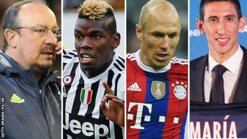Rafa benitez, Paul Pogba, Arjen Robben and Angel di Maria