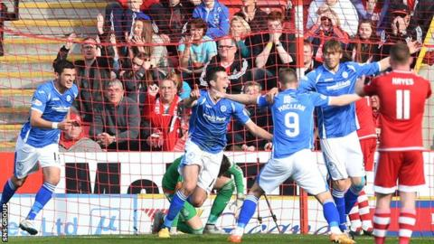 St Johnstone scored two early goals at Pittodrie