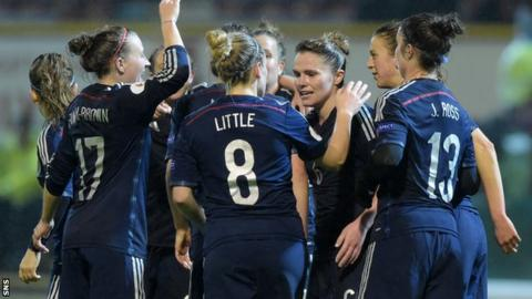 Scotland team v Belarus