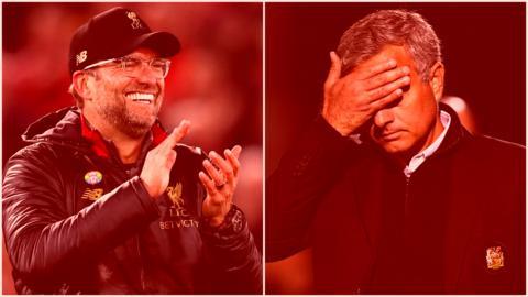 Klopp & Mourinho