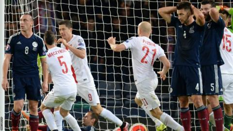 Scotland 2-2 Poland