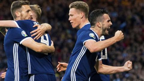 Scottish Football - BBC Sport