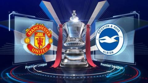 Manchester United 2-0 Brighton