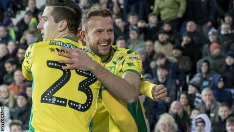 Norwich City v Birmingham City (Fri)