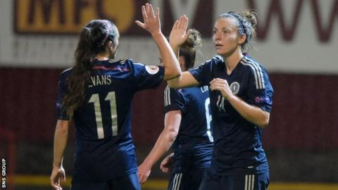 Scotland are top of their qualifying group