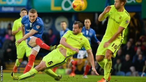 Portsmouth loan striker Caolan Lavery