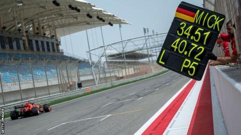 Bahrain Formula 1 testing round up